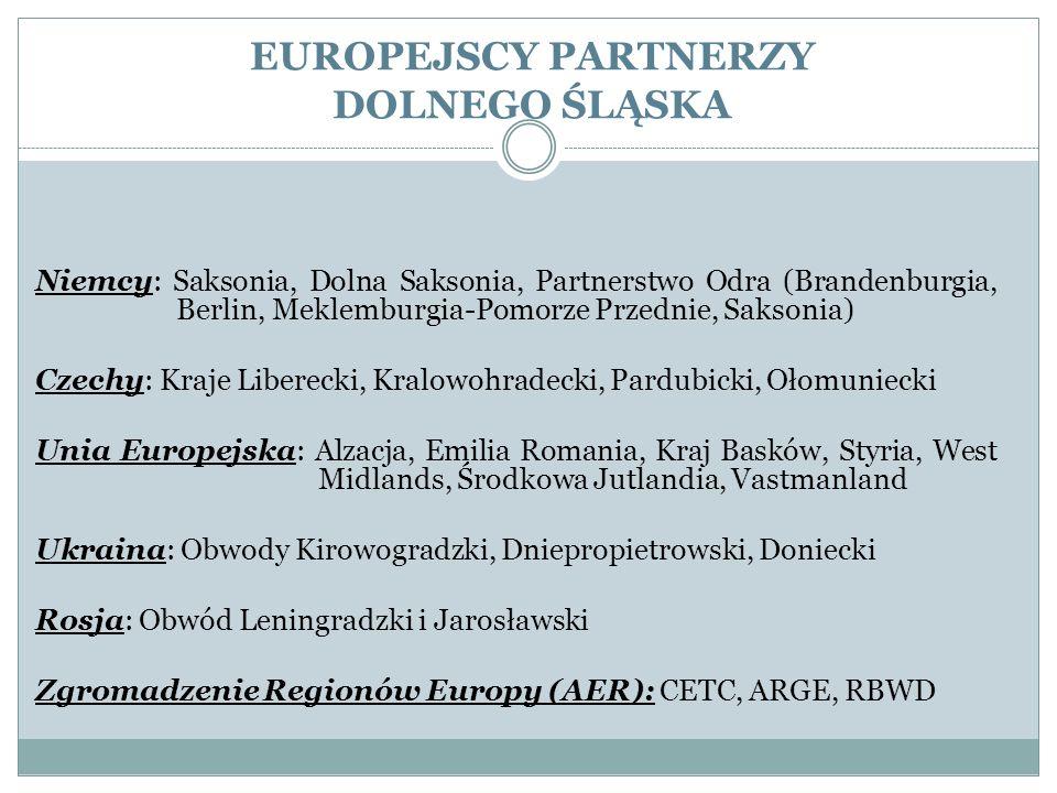 EUROPEJSCY PARTNERZY DOLNEGO ŚLĄSKA Niemcy: Saksonia, Dolna Saksonia, Partnerstwo Odra (Brandenburgia, Berlin, Meklemburgia-Pomorze Przednie, Saksonia