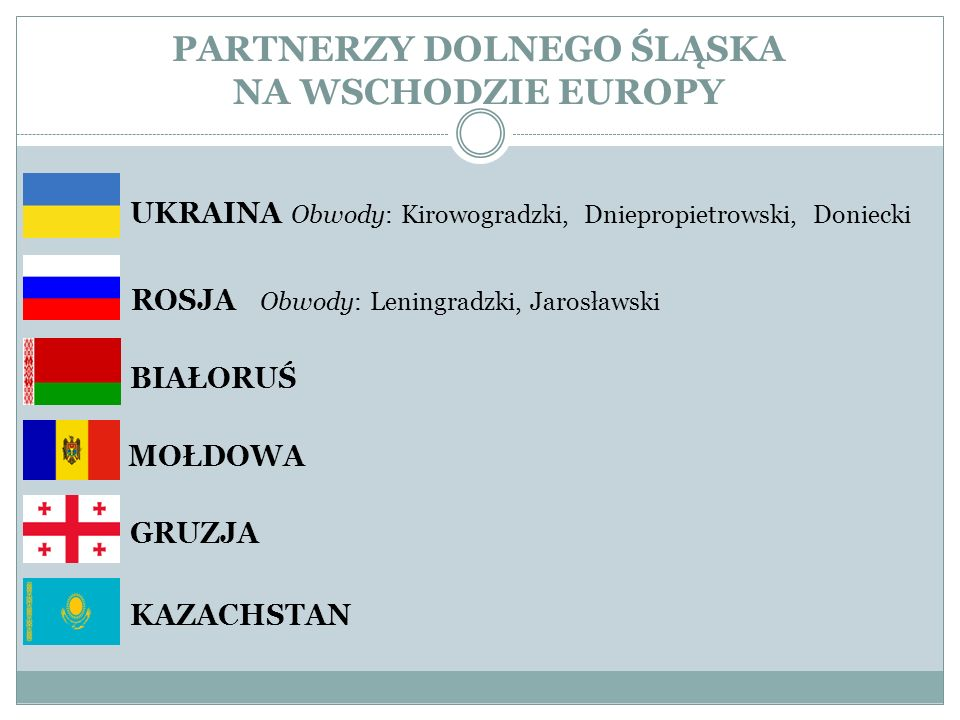 PARTNERZY DOLNEGO ŚLĄSKA NA WSCHODZIE EUROPY UKRAINA Obwody: Kirowogradzki, Dniepropietrowski, Doniecki ROSJA Obwody: Leningradzki, Jarosławski BIAŁOR