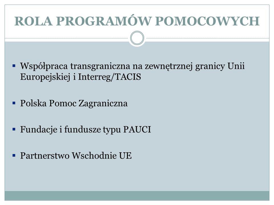 ROLA PROGRAMÓW POMOCOWYCH Współpraca transgraniczna na zewnętrznej granicy Unii Europejskiej i Interreg/TACIS Polska Pomoc Zagraniczna Fundacje i fund