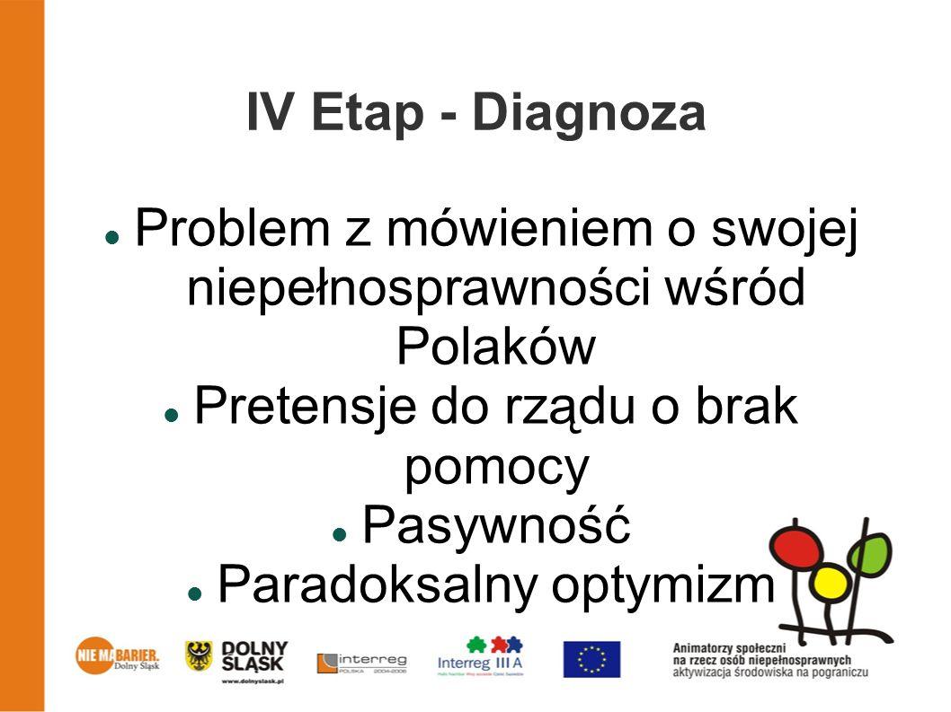 IV Etap - Diagnoza Problem z mówieniem o swojej niepełnosprawności wśród Polaków Pretensje do rządu o brak pomocy Pasywność Paradoksalny optymizm