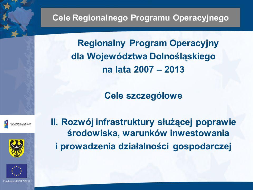Regionalny Program Operacyjny dla Województwa Dolnośląskiego na lata 2007 – 2013 Cele szczegółowe II.