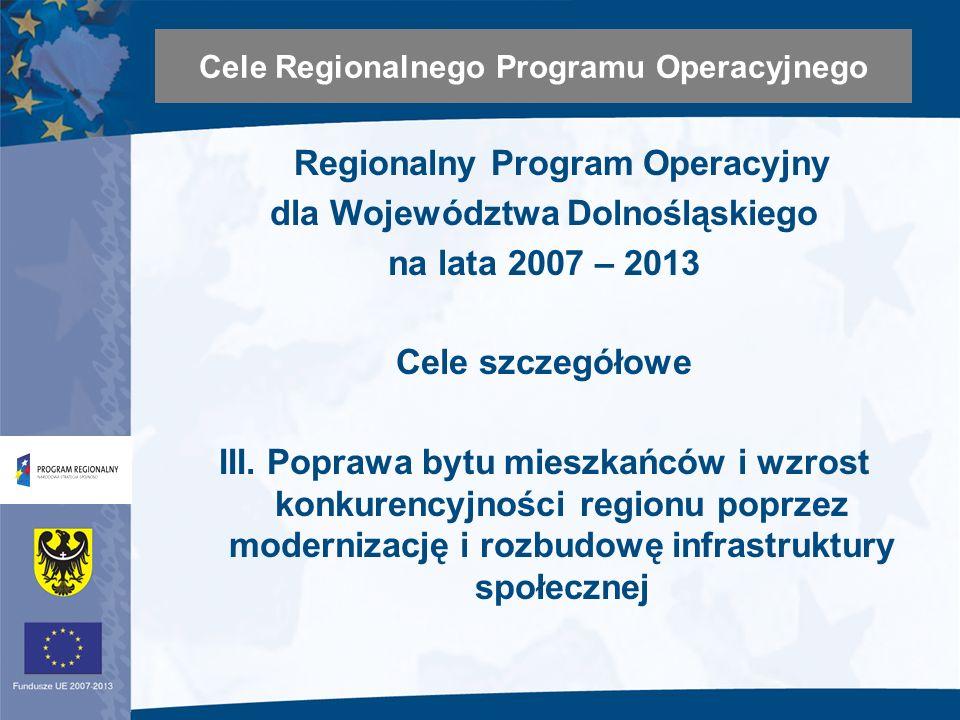Regionalny Program Operacyjny dla Województwa Dolnośląskiego na lata 2007 – 2013 Cele szczegółowe III.