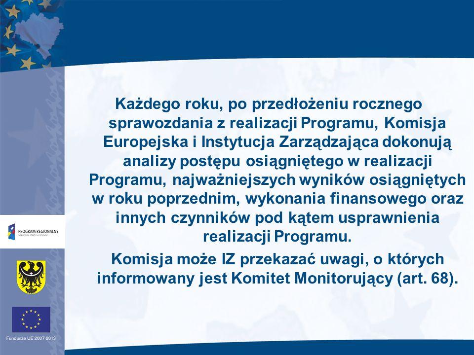 Każdego roku, po przedłożeniu rocznego sprawozdania z realizacji Programu, Komisja Europejska i Instytucja Zarządzająca dokonują analizy postępu osiągniętego w realizacji Programu, najważniejszych wyników osiągniętych w roku poprzednim, wykonania finansowego oraz innych czynników pod kątem usprawnienia realizacji Programu.