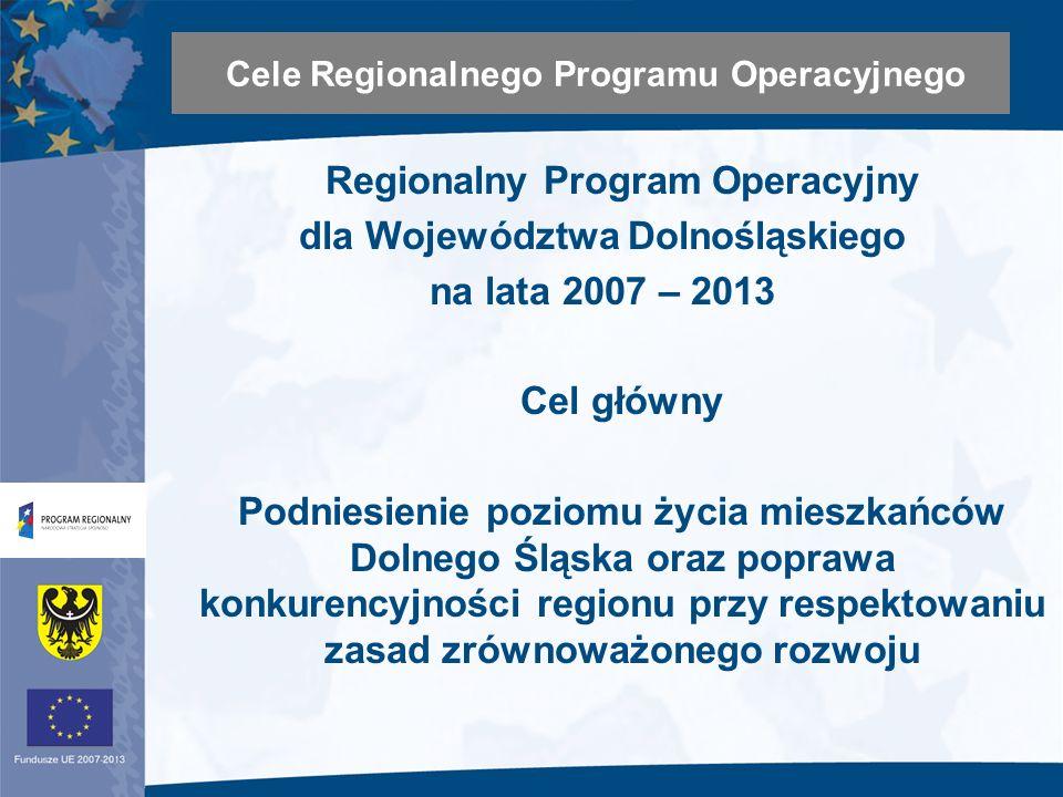 Regionalny Program Operacyjny dla Województwa Dolnośląskiego na lata 2007 – 2013 Cel główny Podniesienie poziomu życia mieszkańców Dolnego Śląska oraz poprawa konkurencyjności regionu przy respektowaniu zasad zrównoważonego rozwoju Cele Regionalnego Programu Operacyjnego