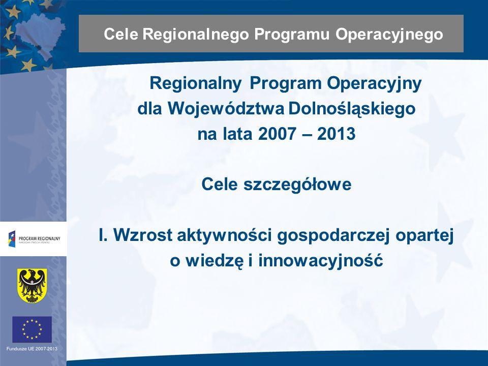 Regionalny Program Operacyjny dla Województwa Dolnośląskiego na lata 2007 – 2013 Cele szczegółowe I.