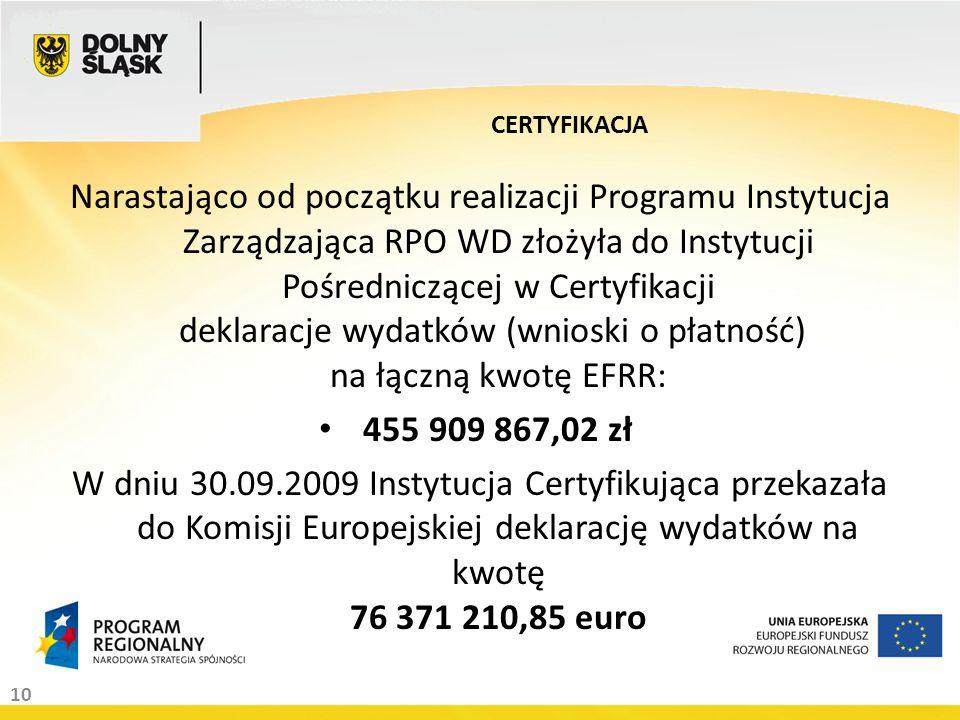 10 Narastająco od początku realizacji Programu Instytucja Zarządzająca RPO WD złożyła do Instytucji Pośredniczącej w Certyfikacji deklaracje wydatków (wnioski o płatność) na łączną kwotę EFRR: 455 909 867,02 zł W dniu 30.09.2009 Instytucja Certyfikująca przekazała do Komisji Europejskiej deklarację wydatków na kwotę 76 371 210,85 euro CERTYFIKACJA