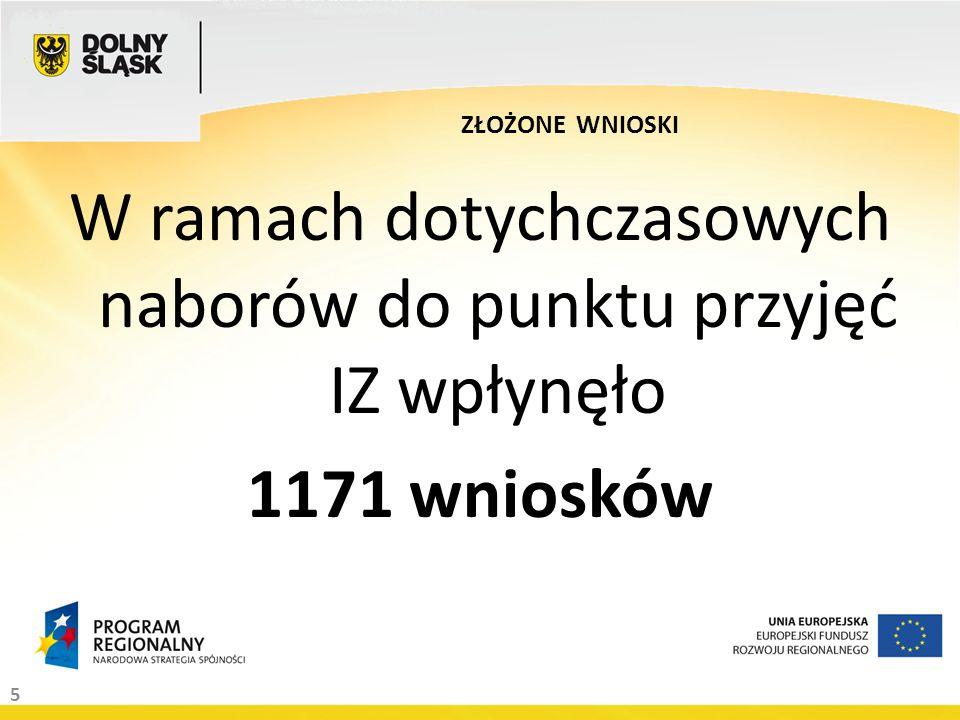 5 W ramach dotychczasowych naborów do punktu przyjęć IZ wpłynęło 1171 wniosków ZŁOŻONE WNIOSKI