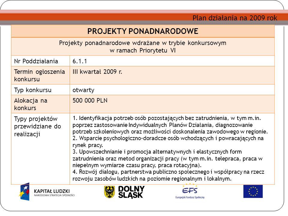 Plan działania na 2009 rok PROJEKTY PONADNARODOWE Projekty ponadnarodowe wdrażane w trybie konkursowym w ramach Priorytetu VI Nr Poddziałania6.1.1 Termin ogłoszenia konkursu III kwartał 2009 r.