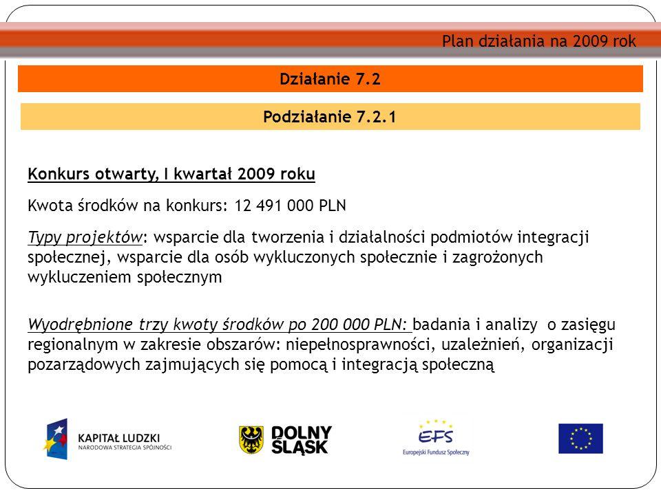 Plan działania na 2009 rok Działanie 7.2 Podziałanie 7.2.1 Konkurs otwarty, I kwartał 2009 roku Kwota środków na konkurs: 12 491 000 PLN Typy projektów: wsparcie dla tworzenia i działalności podmiotów integracji społecznej, wsparcie dla osób wykluczonych społecznie i zagrożonych wykluczeniem społecznym Wyodrębnione trzy kwoty środków po 200 000 PLN: badania i analizy o zasięgu regionalnym w zakresie obszarów: niepełnosprawności, uzależnień, organizacji pozarządowych zajmujących się pomocą i integracją społeczną