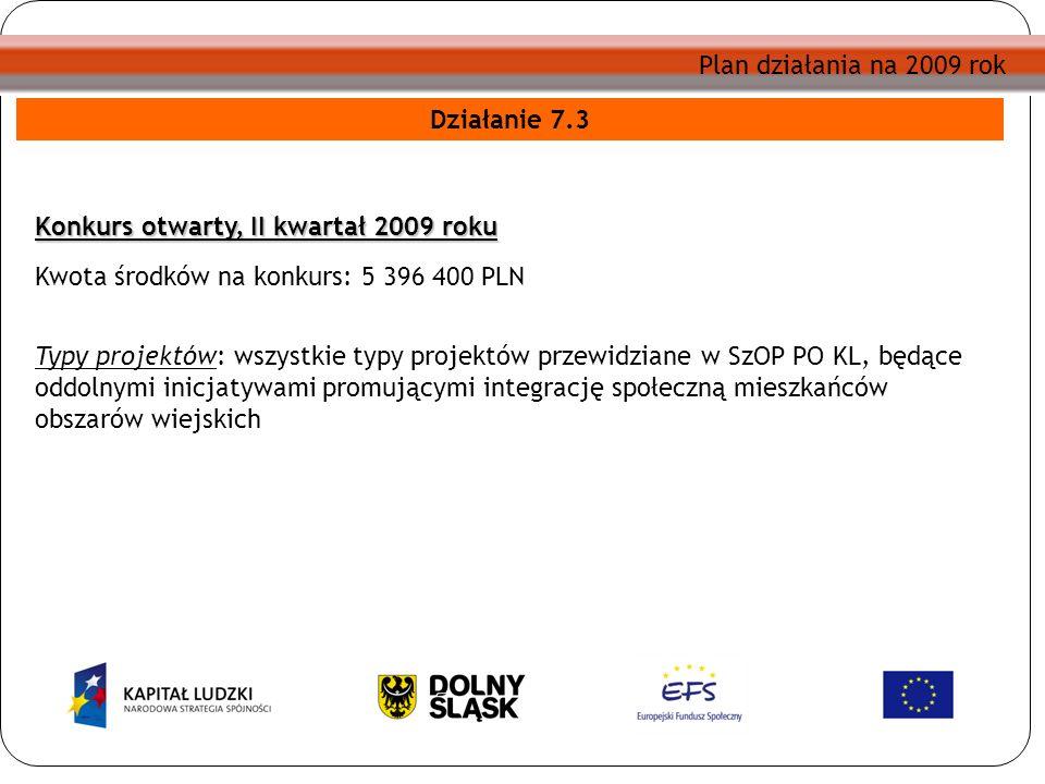 Plan działania na 2009 rok Działanie 7.3 Konkurs otwarty, II kwartał 2009 roku Kwota środków na konkurs: 5 396 400 PLN Typy projektów: wszystkie typy projektów przewidziane w SzOP PO KL, będące oddolnymi inicjatywami promującymi integrację społeczną mieszkańców obszarów wiejskich