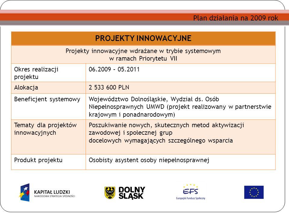Plan działania na 2009 rok PROJEKTY INNOWACYJNE Projekty innowacyjne wdrażane w trybie systemowym w ramach Priorytetu VII Okres realizacji projektu 06