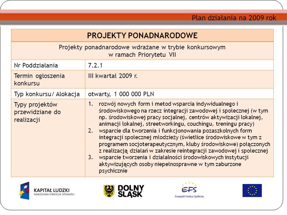 Plan działania na 2009 rok PROJEKTY PONADNARODOWE Projekty ponadnarodowe wdrażane w trybie konkursowym w ramach Priorytetu VII Nr Poddziałania7.2.1 Termin ogłoszenia konkursu III kwartał 2009 r.