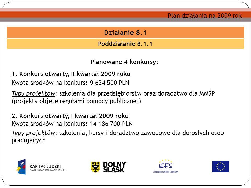 Działanie 8.1 Poddziałanie 8.1.1 Planowane 4 konkursy: 1. Konkurs otwarty, II kwartał 2009 roku Kwota środków na konkurs: 9 624 500 PLN Typy projektów