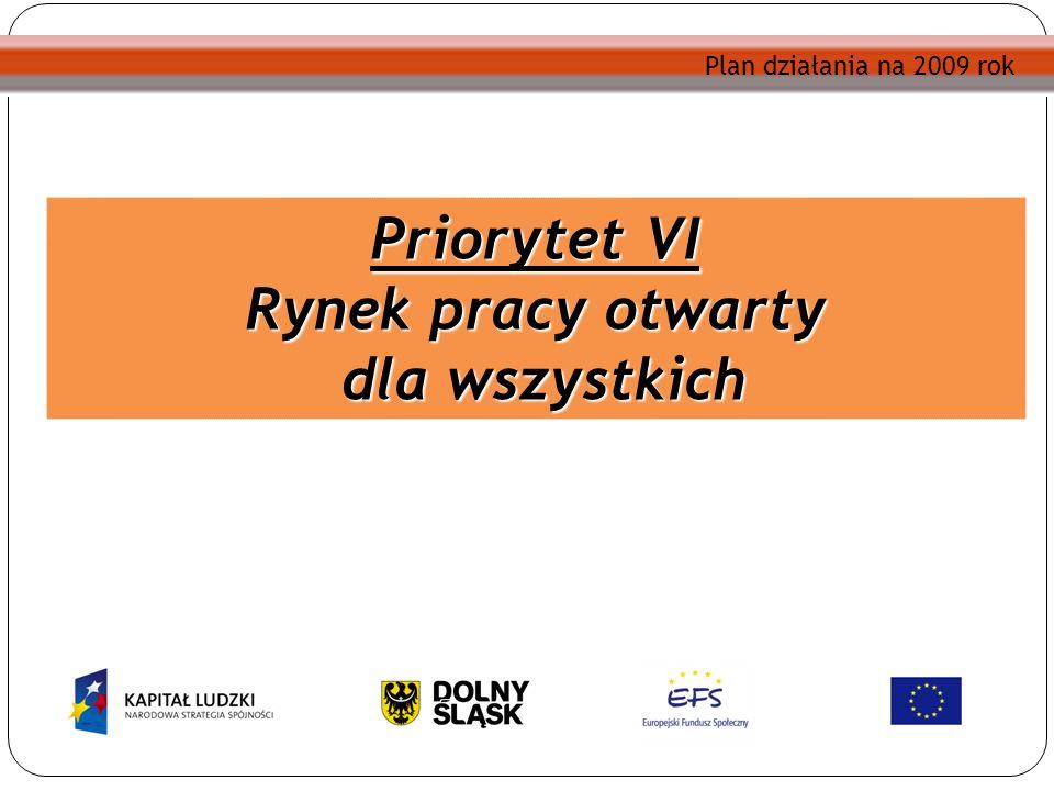 Plan działania na 2009 rok Priorytet VI Rynek pracy otwarty dla wszystkich