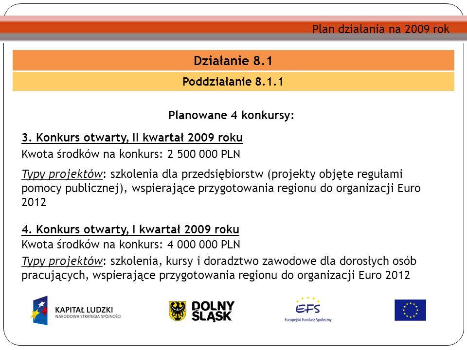 Plan działania na 2009 rok Działanie 8.1 Poddziałanie 8.1.1 Planowane 4 konkursy: 3. Konkurs otwarty, II kwartał 2009 roku Kwota środków na konkurs: 2