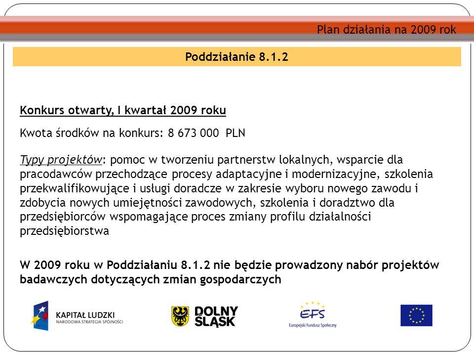 Plan działania na 2009 rok Konkurs otwarty, I kwartał 2009 roku Kwota środków na konkurs: 8 673 000 PLN Typy projektów: pomoc w tworzeniu partnerstw lokalnych, wsparcie dla pracodawców przechodzące procesy adaptacyjne i modernizacyjne, szkolenia przekwalifikowujące i usługi doradcze w zakresie wyboru nowego zawodu i zdobycia nowych umiejętności zawodowych, szkolenia i doradztwo dla przedsiębiorców wspomagające proces zmiany profilu działalności przedsiębiorstwa W 2009 roku w Poddziałaniu 8.1.2 nie będzie prowadzony nabór projektów badawczych dotyczących zmian gospodarczych Poddziałanie 8.1.2