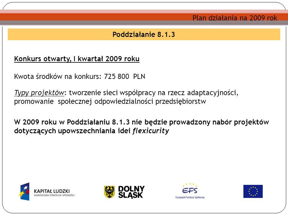 Plan działania na 2009 rok Poddziałanie 8.1.3 Konkurs otwarty, I kwartał 2009 roku Kwota środków na konkurs: 725 800 PLN Typy projektów: tworzenie sieci współpracy na rzecz adaptacyjności, promowanie społecznej odpowiedzialności przedsiębiorstw W 2009 roku w Poddziałaniu 8.1.3 nie będzie prowadzony nabór projektów dotyczących upowszechniania idei flexicurity