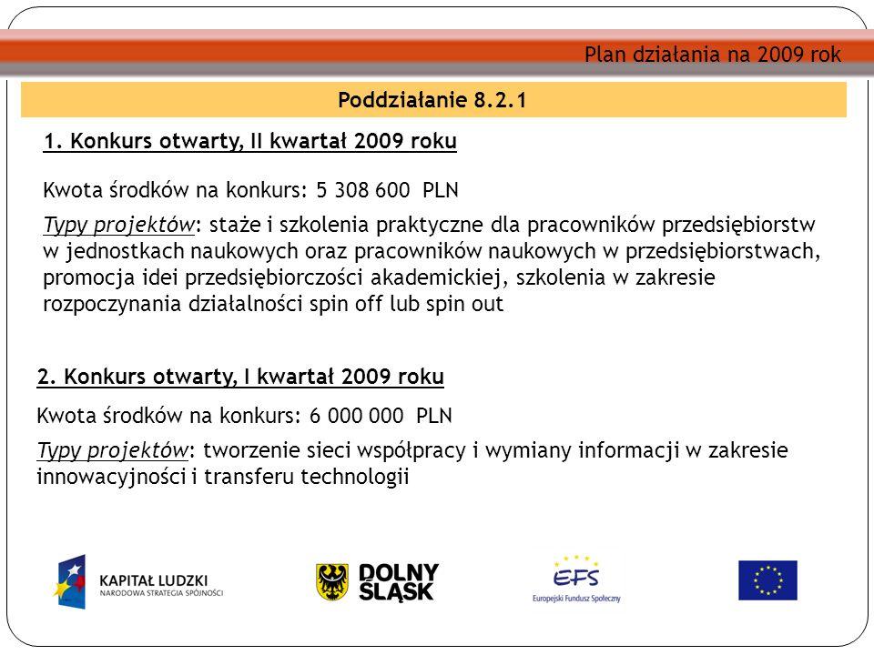 Plan działania na 2009 rok 1. Konkurs otwarty, II kwartał 2009 roku Kwota środków na konkurs: 5 308 600 PLN Typy projektów: staże i szkolenia praktycz