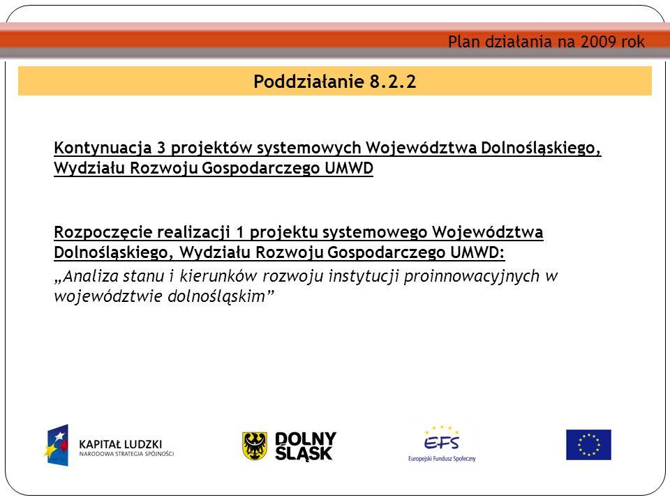 Plan działania na 2009 rok Poddziałanie 8.2.2 Kontynuacja 3 projektów systemowych Województwa Dolnośląskiego, Wydziału Rozwoju Gospodarczego UMWD Rozp