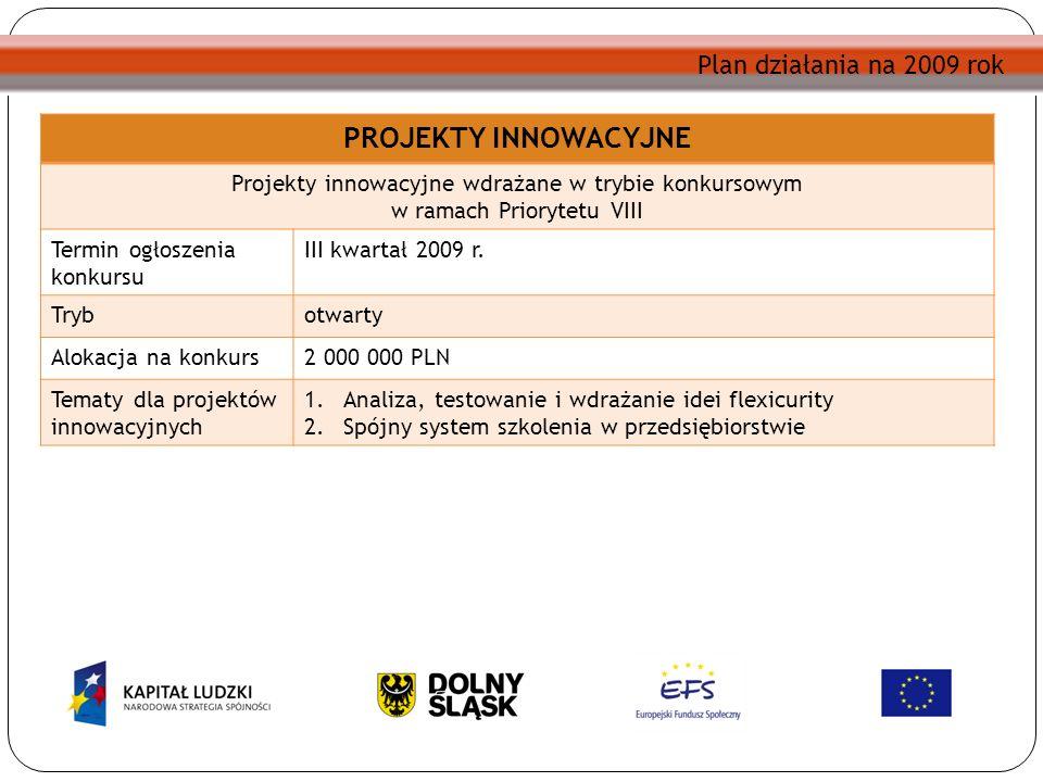 Plan działania na 2009 rok PROJEKTY INNOWACYJNE Projekty innowacyjne wdrażane w trybie konkursowym w ramach Priorytetu VIII Termin ogłoszenia konkursu III kwartał 2009 r.