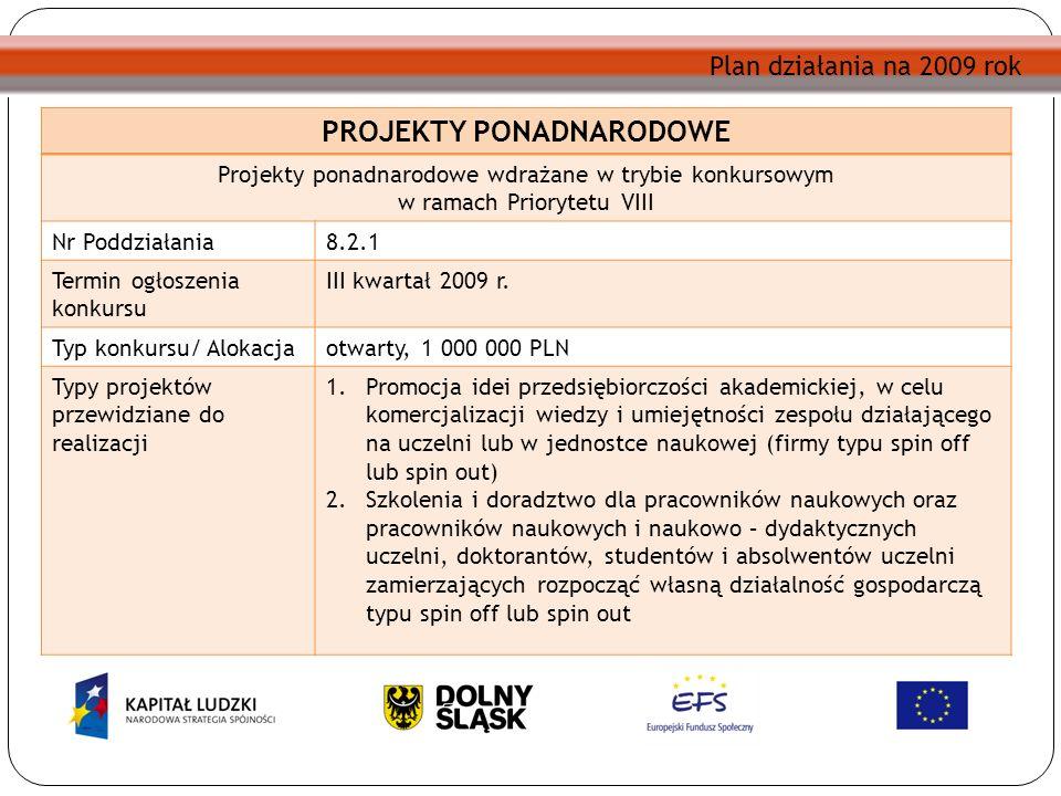 Plan działania na 2009 rok PROJEKTY PONADNARODOWE Projekty ponadnarodowe wdrażane w trybie konkursowym w ramach Priorytetu VIII Nr Poddziałania8.2.1 Termin ogłoszenia konkursu III kwartał 2009 r.