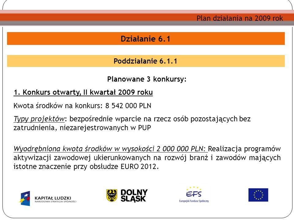 Plan działania na 2009 rok Działanie 6.1 Poddziałanie 6.1.1 Planowane 3 konkursy: 1. Konkurs otwarty, II kwartał 2009 roku Kwota środków na konkurs: 8