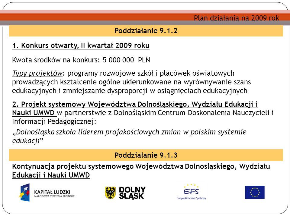 Plan działania na 2009 rok Poddziałanie 9.1.2 1. Konkurs otwarty, II kwartał 2009 roku Kwota środków na konkurs: 5 000 000 PLN Typy projektów: program