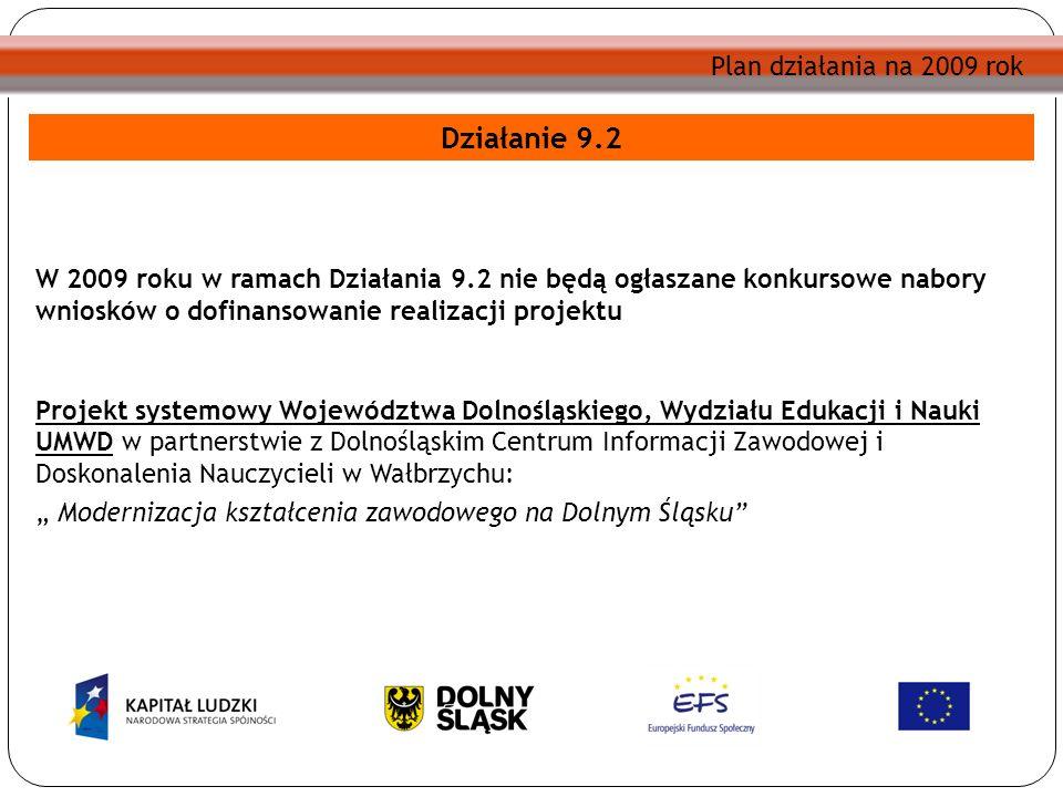 Plan działania na 2009 rok Działanie 9.2 W 2009 roku w ramach Działania 9.2 nie będą ogłaszane konkursowe nabory wniosków o dofinansowanie realizacji
