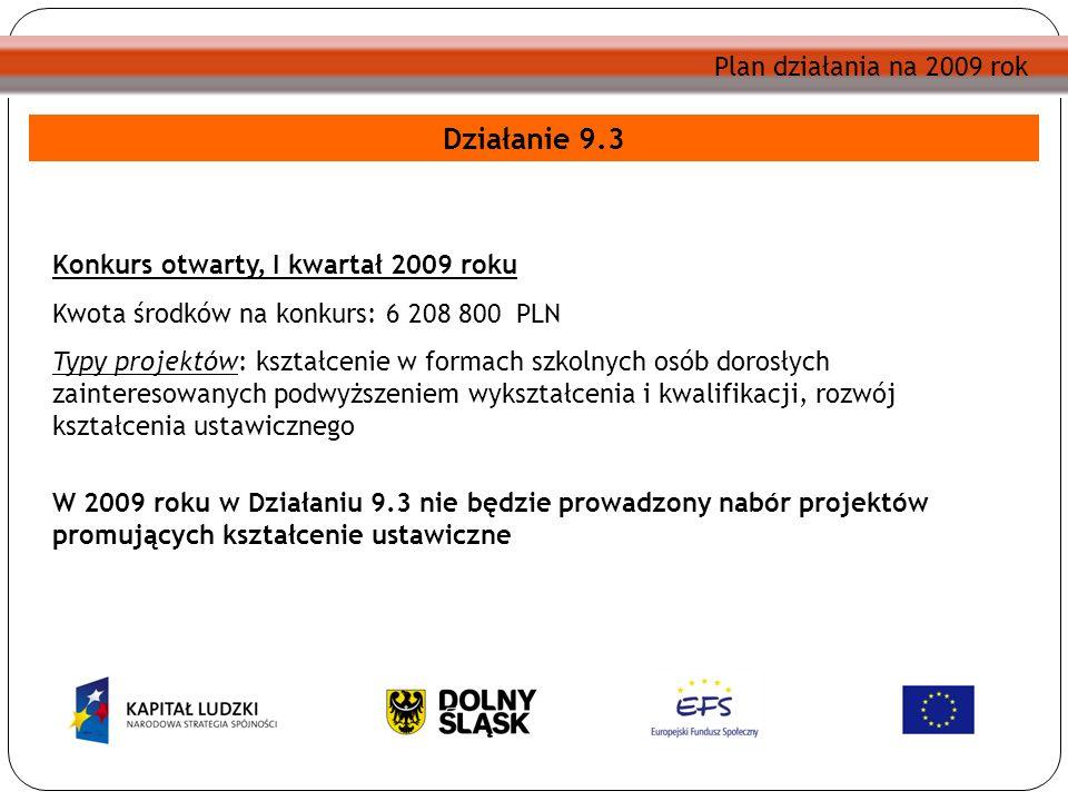 Plan działania na 2009 rok Działanie 9.3 Konkurs otwarty, I kwartał 2009 roku Kwota środków na konkurs: 6 208 800 PLN Typy projektów: kształcenie w formach szkolnych osób dorosłych zainteresowanych podwyższeniem wykształcenia i kwalifikacji, rozwój kształcenia ustawicznego W 2009 roku w Działaniu 9.3 nie będzie prowadzony nabór projektów promujących kształcenie ustawiczne