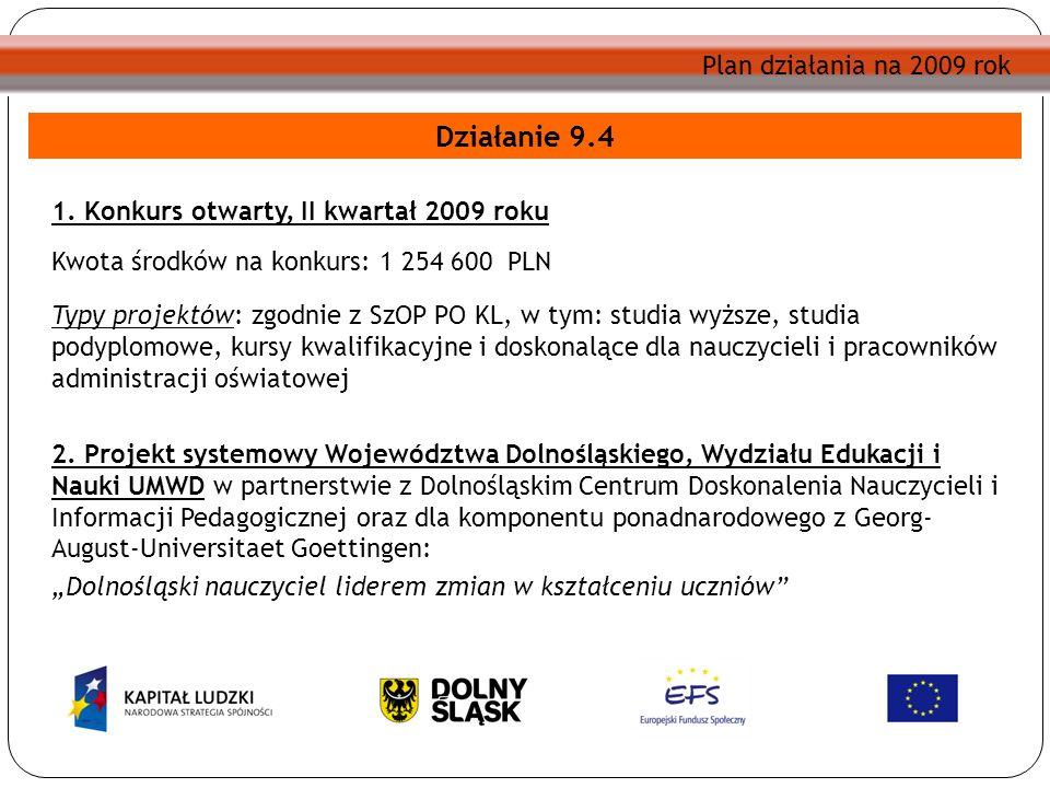 Plan działania na 2009 rok Działanie 9.4 1. Konkurs otwarty, II kwartał 2009 roku Kwota środków na konkurs: 1 254 600 PLN Typy projektów: zgodnie z Sz
