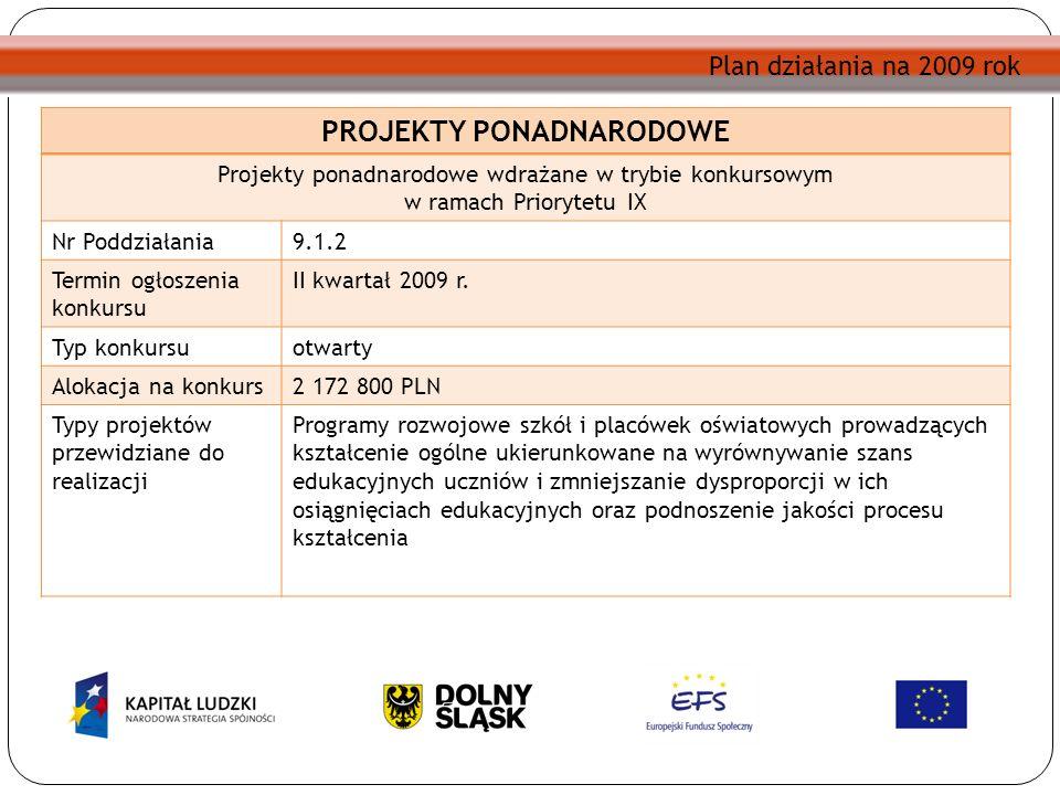 Plan działania na 2009 rok PROJEKTY PONADNARODOWE Projekty ponadnarodowe wdrażane w trybie konkursowym w ramach Priorytetu IX Nr Poddziałania9.1.2 Termin ogłoszenia konkursu II kwartał 2009 r.