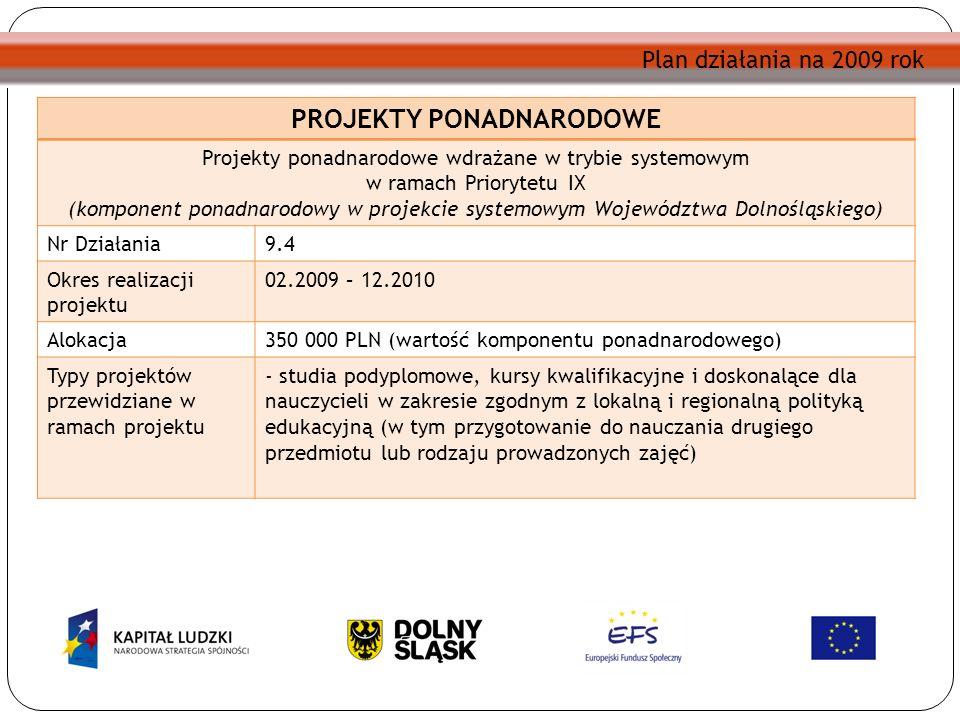 Plan działania na 2009 rok PROJEKTY PONADNARODOWE Projekty ponadnarodowe wdrażane w trybie systemowym w ramach Priorytetu IX (komponent ponadnarodowy w projekcie systemowym Województwa Dolnośląskiego) Nr Działania9.4 Okres realizacji projektu 02.2009 – 12.2010 Alokacja350 000 PLN (wartość komponentu ponadnarodowego) Typy projektów przewidziane w ramach projektu - studia podyplomowe, kursy kwalifikacyjne i doskonalące dla nauczycieli w zakresie zgodnym z lokalną i regionalną polityką edukacyjną (w tym przygotowanie do nauczania drugiego przedmiotu lub rodzaju prowadzonych zajęć)