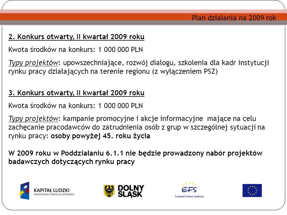 Plan działania na 2009 rok 2. Konkurs otwarty, II kwartał 2009 roku Kwota środków na konkurs: 1 000 000 PLN Typy projektów: upowszechniające, rozwój d