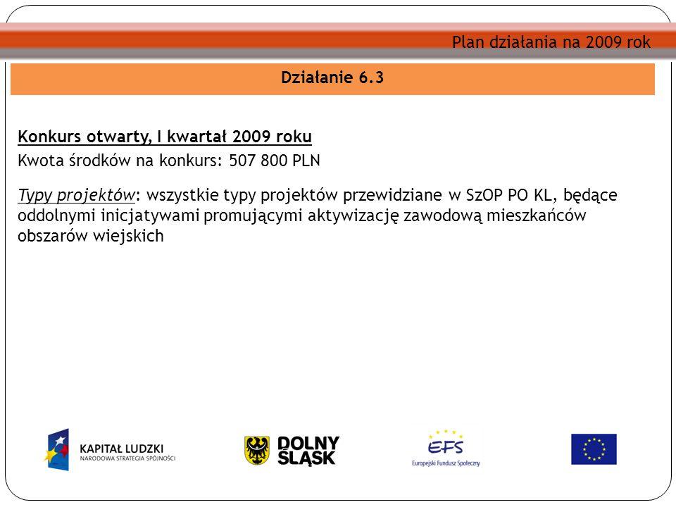 Plan działania na 2009 rok Działanie 6.3 Konkurs otwarty, I kwartał 2009 roku Kwota środków na konkurs: 507 800 PLN Typy projektów: wszystkie typy projektów przewidziane w SzOP PO KL, będące oddolnymi inicjatywami promującymi aktywizację zawodową mieszkańców obszarów wiejskich