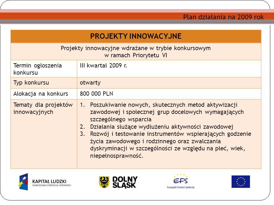 Plan działania na 2009 rok PROJEKTY INNOWACYJNE Projekty innowacyjne wdrażane w trybie konkursowym w ramach Priorytetu VI Termin ogłoszenia konkursu III kwartał 2009 r.