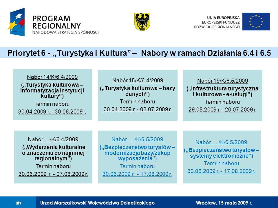 Urząd Marszałkowski Województwa Dolnośląskiego27 lutego 2008 r.2 Nabór 14/K/6.4/2009 (,,Turystyka kulturowa – informatyzacja instytucji kultury) Termin naboru 30.04.2009 r.