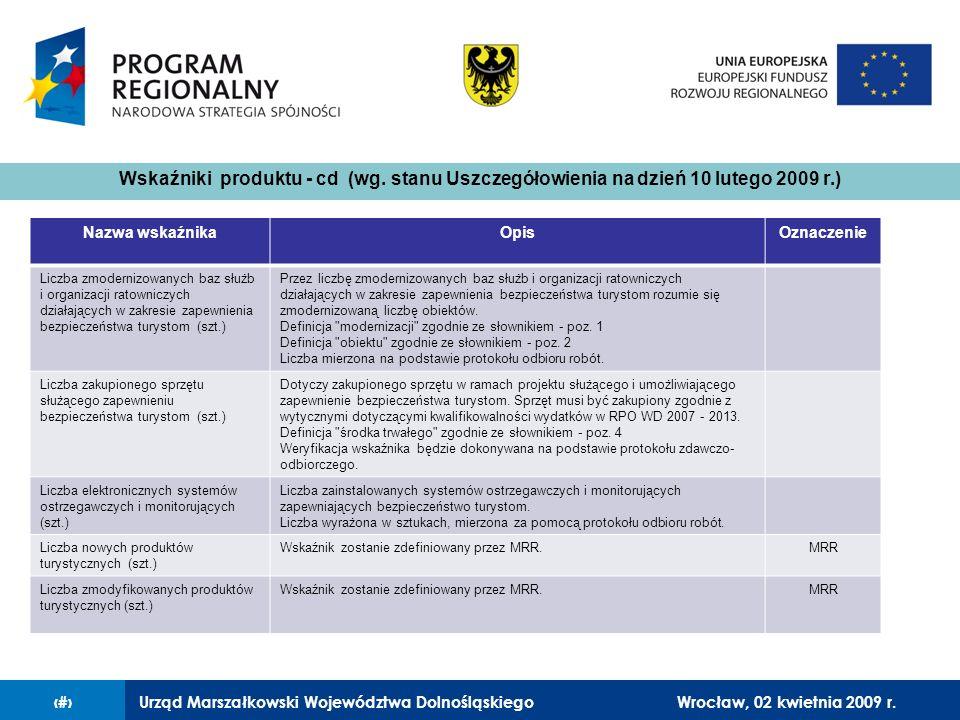 Urząd Marszałkowski Województwa Dolnośląskiego27 lutego 2008 r.17 Nazwa wskaźnikaOpisOznaczenie Liczba zmodernizowanych baz służb i organizacji ratowniczych działających w zakresie zapewnienia bezpieczeństwa turystom (szt.) Przez liczbę zmodernizowanych baz służb i organizacji ratowniczych działających w zakresie zapewnienia bezpieczeństwa turystom rozumie się zmodernizowaną liczbę obiektów.