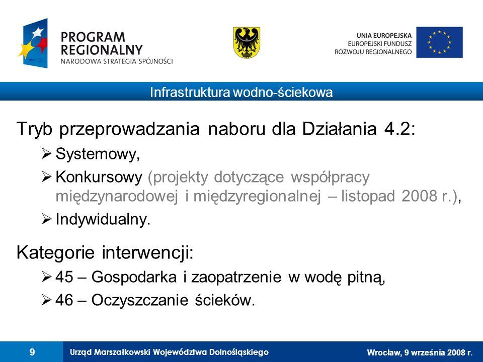 Urząd Marszałkowski Województwa Dolnośląskiego Wrocław, 9 września 2008 r.