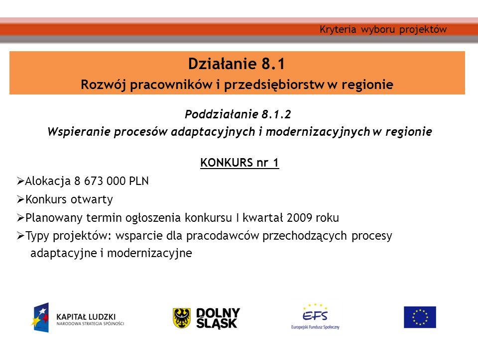 Kryteria wyboru projektów Poddziałanie 8.1.2 Wspieranie procesów adaptacyjnych i modernizacyjnych w regionie KONKURS nr 1 Alokacja 8 673 000 PLN Konkurs otwarty Planowany termin ogłoszenia konkursu I kwartał 2009 roku Typy projektów: wsparcie dla pracodawców przechodzących procesy adaptacyjne i modernizacyjne Działanie 8.1 Rozwój pracowników i przedsiębiorstw w regionie