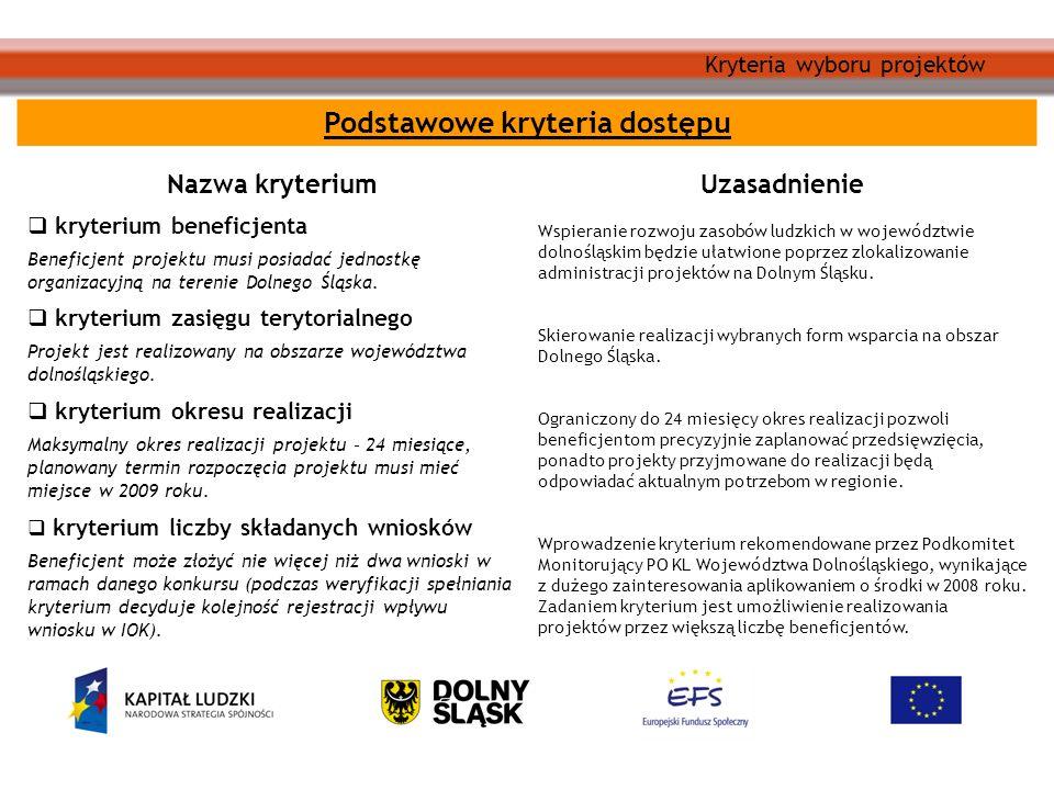 Kryteria wyboru projektów Nazwa kryterium dostępuUzasadnienie kryterium grupy docelowej Grupę docelową w projekcie stanowią osoby dorosłe wykonujące pracę na terenie Dolnego Śląska, zgodnie z formą zatrudnienia wskazaną w Szczegółowym Opisie Priorytetów PO KL.