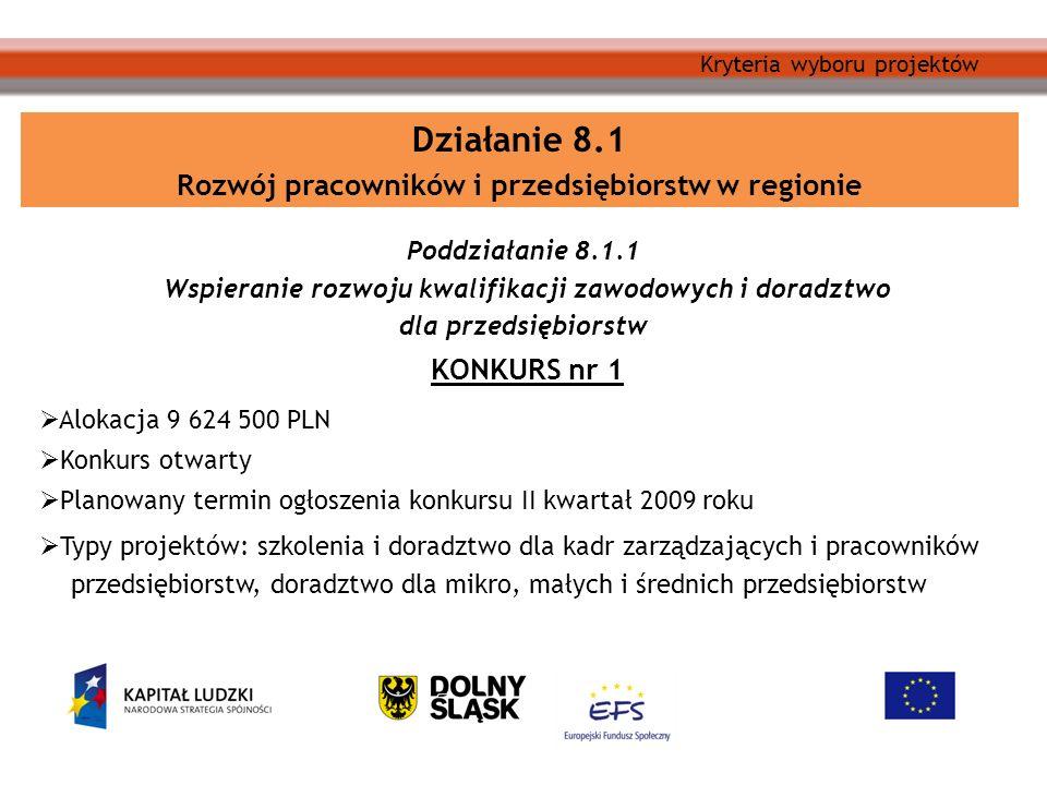 Kryteria wyboru projektów Działanie 8.1 Rozwój pracowników i przedsiębiorstw w regionie Poddziałanie 8.1.1 Wspieranie rozwoju kwalifikacji zawodowych i doradztwo dla przedsiębiorstw KONKURS nr 1 Alokacja 9 624 500 PLN Konkurs otwarty Planowany termin ogłoszenia konkursu II kwartał 2009 roku Typy projektów: szkolenia i doradztwo dla kadr zarządzających i pracowników przedsiębiorstw, doradztwo dla mikro, małych i średnich przedsiębiorstw
