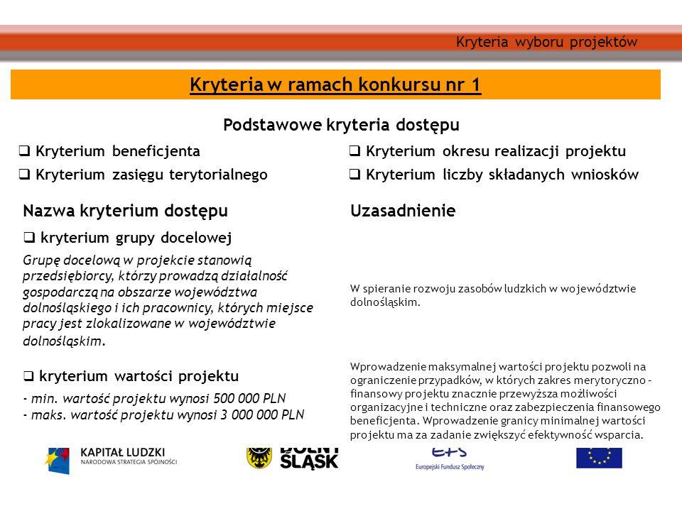 Kryteria wyboru projektów Podstawowe kryteria dostępu w Poddziałaniu 8.1.2 Nazwa kryteriumUzasadnienie kryterium beneficjenta Beneficjent projektu musi posiadać jednostkę organizacyjną na terenie Dolnego Śląska.