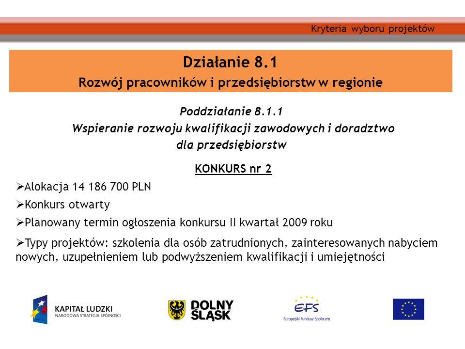 Kryteria wyboru projektów Poddziałanie 8.1.1 Wspieranie rozwoju kwalifikacji zawodowych i doradztwo dla przedsiębiorstw KONKURS nr 2 Alokacja 14 186 700 PLN Konkurs otwarty Planowany termin ogłoszenia konkursu II kwartał 2009 roku Typy projektów: szkolenia dla osób zatrudnionych, zainteresowanych nabyciem nowych, uzupełnieniem lub podwyższeniem kwalifikacji i umiejętności Działanie 8.1 Rozwój pracowników i przedsiębiorstw w regionie