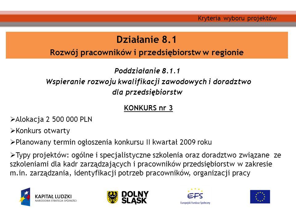 Kryteria wyboru projektów Poddziałanie 8.1.1 Wspieranie rozwoju kwalifikacji zawodowych i doradztwo dla przedsiębiorstw KONKURS nr 3 Alokacja 2 500 000 PLN Konkurs otwarty Planowany termin ogłoszenia konkursu II kwartał 2009 roku Typy projektów: ogólne i specjalistyczne szkolenia oraz doradztwo związane ze szkoleniami dla kadr zarządzających i pracowników przedsiębiorstw w zakresie m.in.