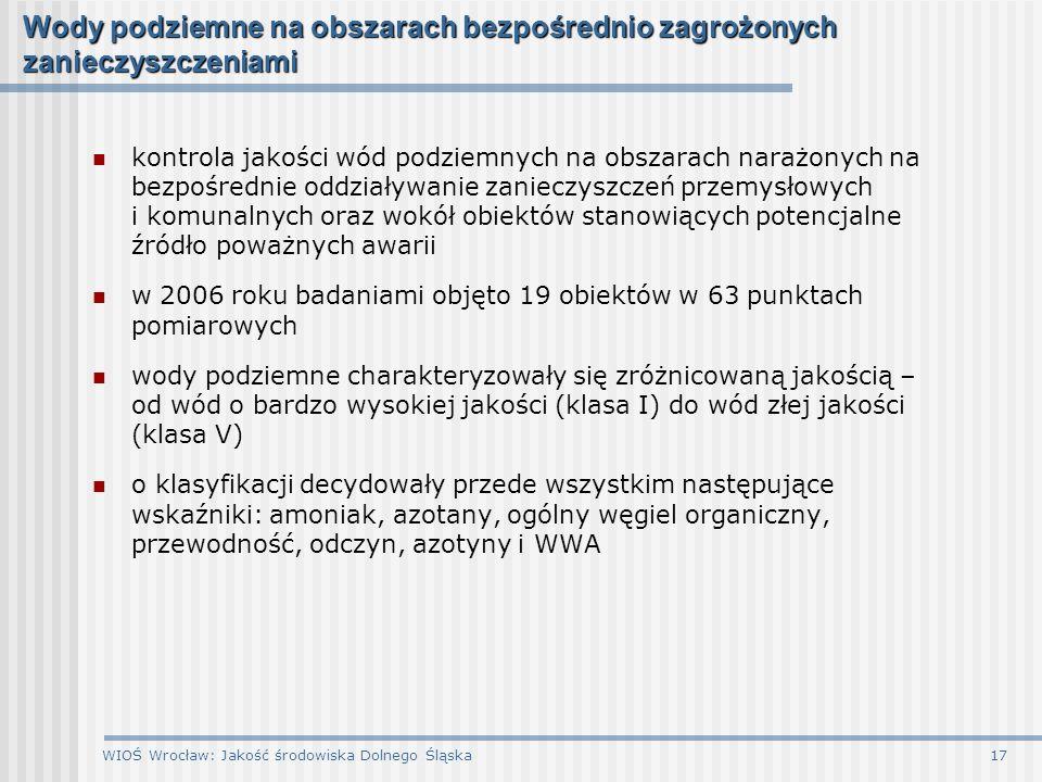 WIOŚ Wrocław: Jakość środowiska Dolnego Śląska17 Wody podziemne na obszarach bezpośrednio zagrożonych zanieczyszczeniami kontrola jakości wód podziemn
