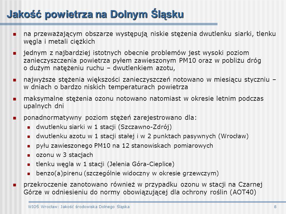WIOŚ Wrocław: Jakość środowiska Dolnego Śląska9 Programy ochrony powietrza opracowywane coroczne oceny jakości powietrza oraz klasyfikacje stref województwa wskazują obszary, na których przekraczane są normy jakości powietrza i konieczne jest podjęcie odpowiednich działań naprawczych na podstawie danych monitoringowych za rok 2006 wykazano potrzebę opracowania programów ochrony powietrza dla 9 stref województwa: Wrocław (p.