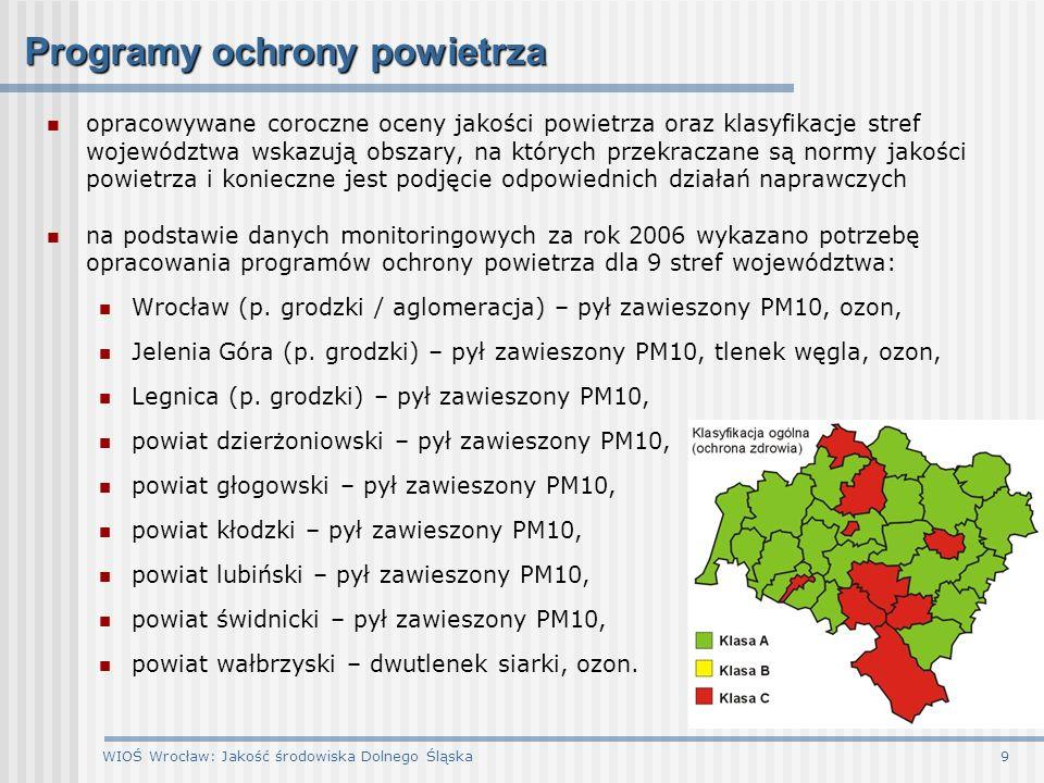 WIOŚ Wrocław: Jakość środowiska Dolnego Śląska10 Powietrze - trendy znaczne obniżenie poziomu stężeń dwutlenku siarki w odniesieniu do poziomu notowanego w latach 1994-1998 ustabilizowany poziom dwutlenku azotu spadek stężeń pyłu zawieszonego PM10 w latach 1994-1998, w ostatnich latach ponowny wzrost stężeń wzrost poziomu zanieczyszczenia powietrza ozonem nieznaczny spadek stężeń benzenu ustabilizowany niski poziom ołowiu