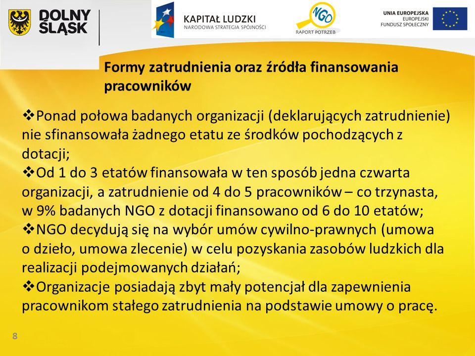 8 Formy zatrudnienia oraz źródła finansowania pracowników Ponad połowa badanych organizacji (deklarujących zatrudnienie) nie sfinansowała żadnego etatu ze środków pochodzących z dotacji; Od 1 do 3 etatów finansowała w ten sposób jedna czwarta organizacji, a zatrudnienie od 4 do 5 pracowników – co trzynasta, w 9% badanych NGO z dotacji finansowano od 6 do 10 etatów; NGO decydują się na wybór umów cywilno-prawnych (umowa o dzieło, umowa zlecenie) w celu pozyskania zasobów ludzkich dla realizacji podejmowanych działań; Organizacje posiadają zbyt mały potencjał dla zapewnienia pracownikom stałego zatrudnienia na podstawie umowy o pracę.