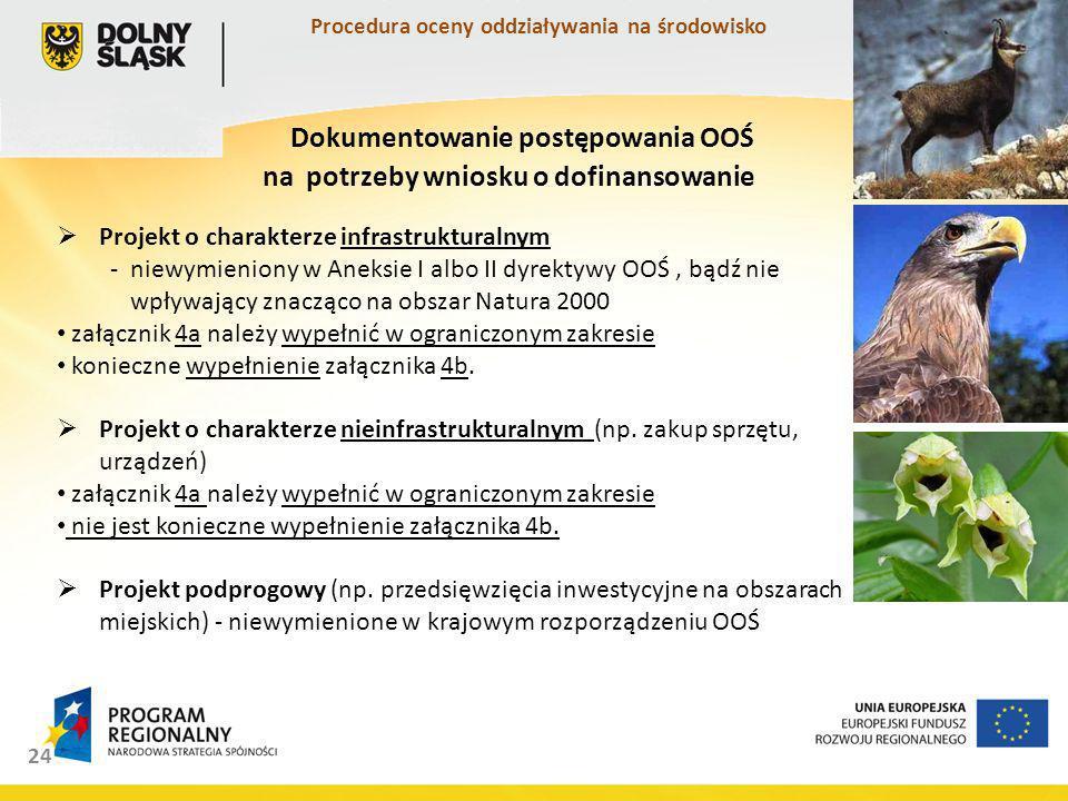 24 Projekt o charakterze infrastrukturalnym -niewymieniony w Aneksie I albo II dyrektywy OOŚ, bądź nie wpływający znacząco na obszar Natura 2000 załącznik 4a należy wypełnić w ograniczonym zakresie konieczne wypełnienie załącznika 4b.
