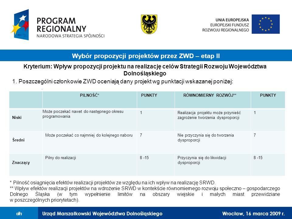 Urząd Marszałkowski Województwa DolnośląskiegoWrocław, 16 marca 2009 r.5 Kryterium: Wpływ propozycji projektu na realizację celów Strategii Rozwoju Wo